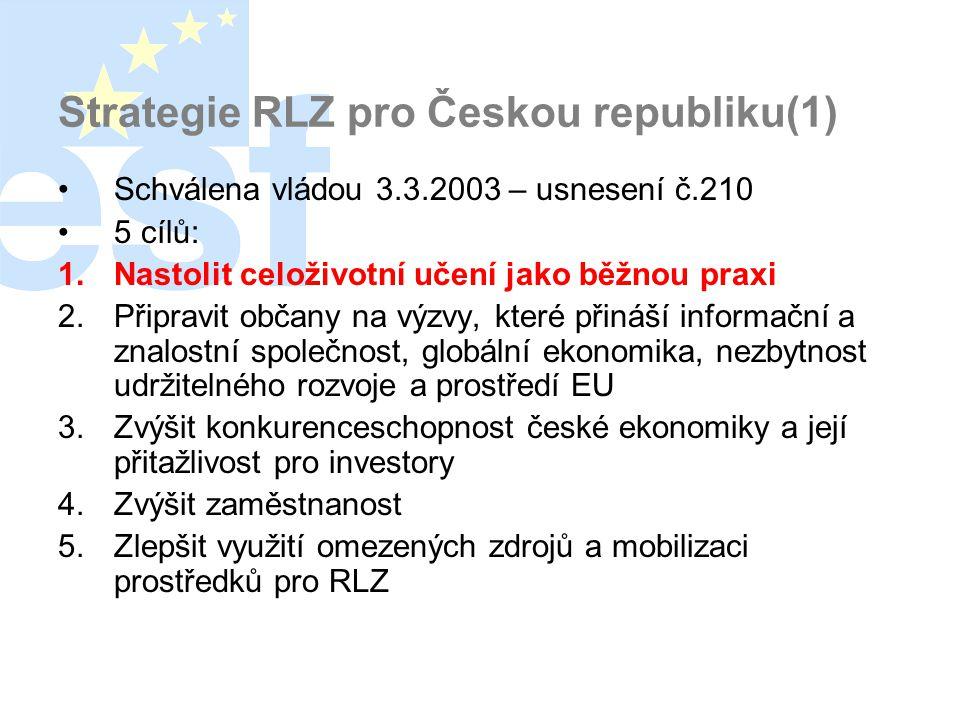 Strategie RLZ pro Českou republiku(1) •Schválena vládou 3.3.2003 – usnesení č.210 •5 cílů: 1.Nastolit celoživotní učení jako běžnou praxi 2.Připravit občany na výzvy, které přináší informační a znalostní společnost, globální ekonomika, nezbytnost udržitelného rozvoje a prostředí EU 3.Zvýšit konkurenceschopnost české ekonomiky a její přitažlivost pro investory 4.Zvýšit zaměstnanost 5.Zlepšit využití omezených zdrojů a mobilizaci prostředků pro RLZ