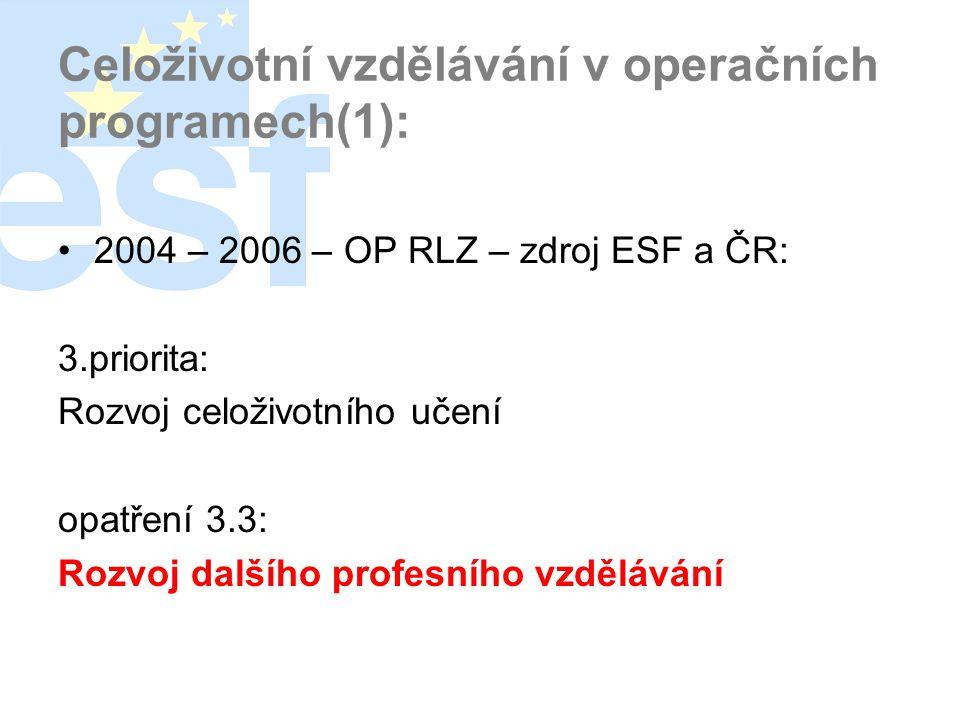 Celoživotní vzdělávání v operačních programech(1): •2004 – 2006 – OP RLZ – zdroj ESF a ČR: 3.priorita: Rozvoj celoživotního učení opatření 3.3: Rozvoj dalšího profesního vzdělávání