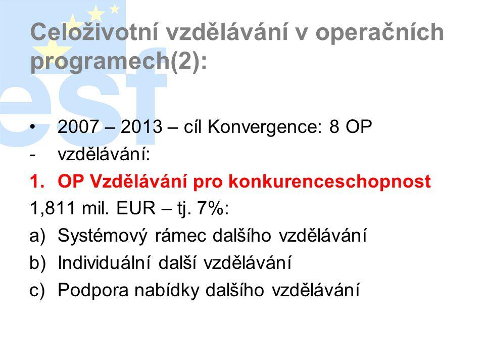 Celoživotní vzdělávání v operačních programech(2): •2007 – 2013 – cíl Konvergence: 8 OP -vzdělávání: 1.OP Vzdělávání pro konkurenceschopnost 1,811 mil