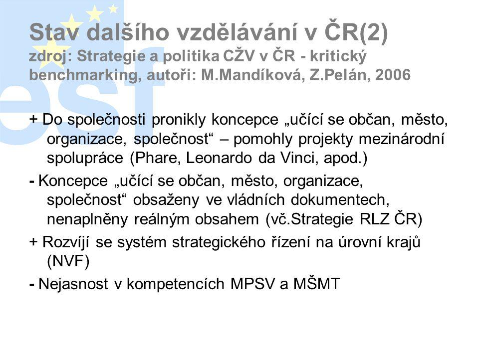 Stav dalšího vzdělávání v ČR(2) zdroj: Strategie a politika CŽV v ČR - kritický benchmarking, autoři: M.Mandíková, Z.Pelán, 2006 + Do společnosti pron