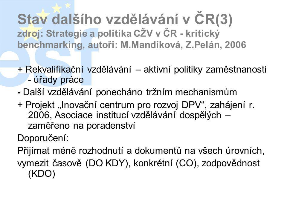 Stav dalšího vzdělávání v ČR(3) zdroj: Strategie a politika CŽV v ČR - kritický benchmarking, autoři: M.Mandíková, Z.Pelán, 2006 + Rekvalifikační vzdě