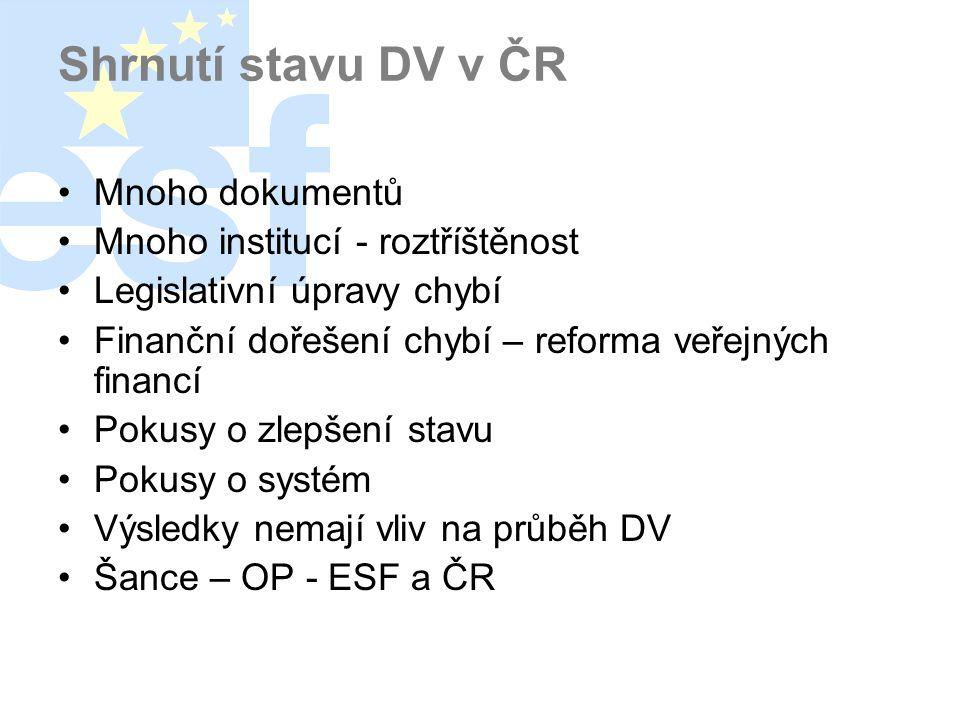 Shrnutí stavu DV v ČR •Mnoho dokumentů •Mnoho institucí - roztříštěnost •Legislativní úpravy chybí •Finanční dořešení chybí – reforma veřejných financí •Pokusy o zlepšení stavu •Pokusy o systém •Výsledky nemají vliv na průběh DV •Šance – OP - ESF a ČR