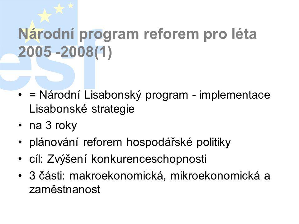 Národní program reforem pro léta 2005 -2008(1) •= Národní Lisabonský program - implementace Lisabonské strategie •na 3 roky •plánování reforem hospodářské politiky •cíl: Zvýšení konkurenceschopnosti •3 části: makroekonomická, mikroekonomická a zaměstnanost