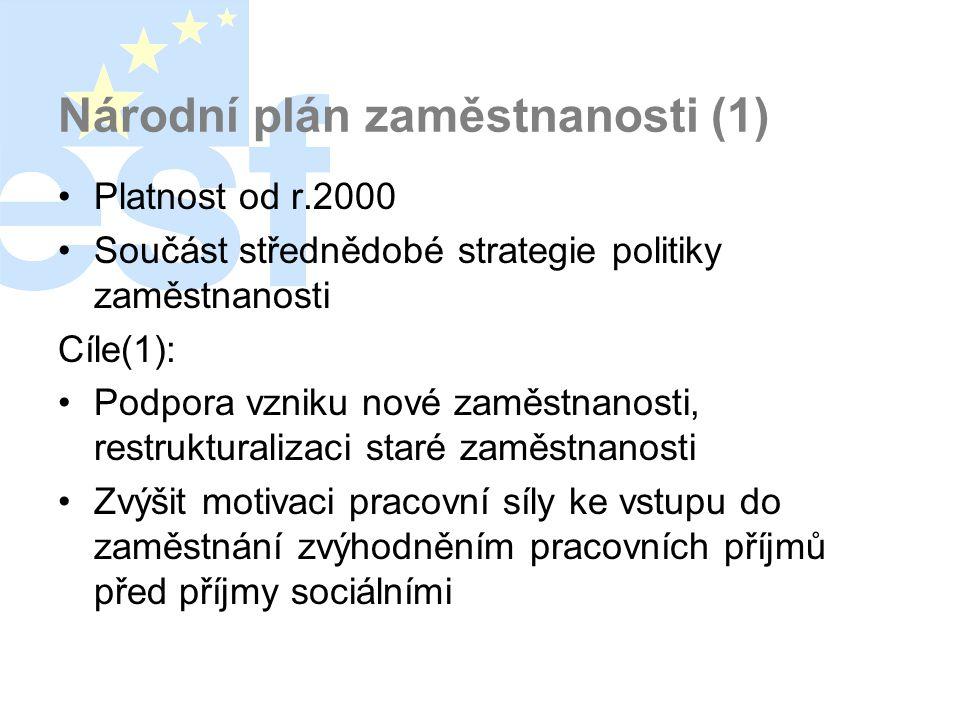 Národní plán zaměstnanosti (1) •Platnost od r.2000 •Součást střednědobé strategie politiky zaměstnanosti Cíle(1): •Podpora vzniku nové zaměstnanosti,