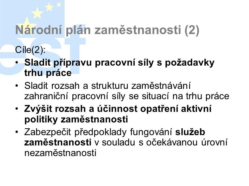 Národní plán zaměstnanosti (2) Cíle(2): •Sladit přípravu pracovní síly s požadavky trhu práce •Sladit rozsah a strukturu zaměstnávání zahraniční praco