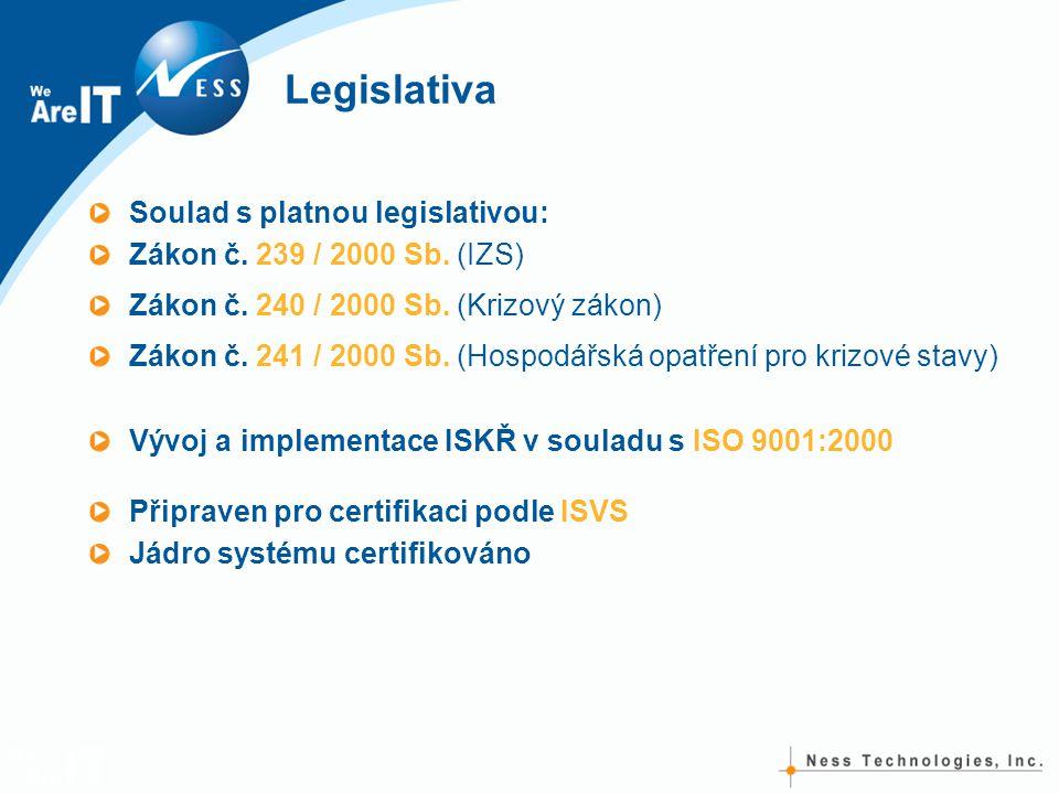 Legislativa Soulad s platnou legislativou: Zákon č. 239 / 2000 Sb. (IZS) Zákon č. 240 / 2000 Sb. (Krizový zákon) Zákon č. 241 / 2000 Sb. (Hospodářská