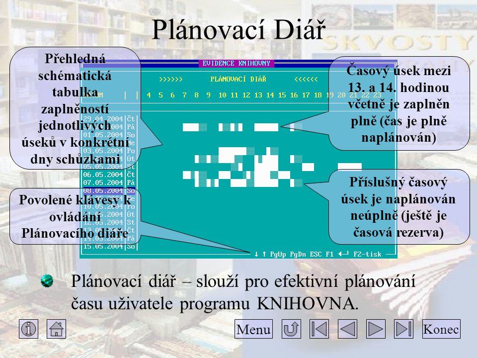Plánovací Diář Plánovací diář – slouží pro efektivní plánování času uživatele programu KNIHOVNA. Konec Menu Časový úsek mezi 13. a 14. hodinou včetně