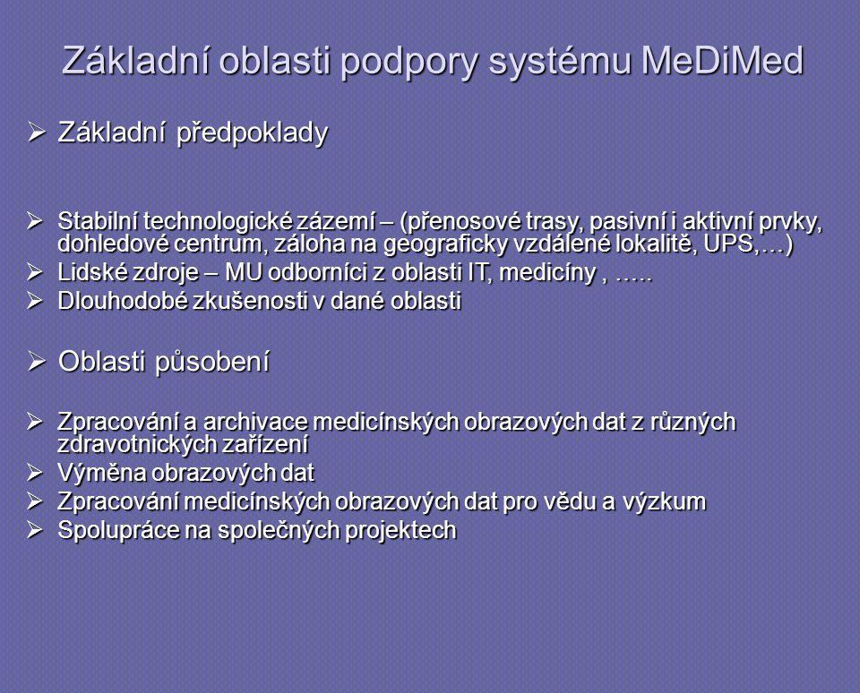 Základní oblasti podpory systému MeDiMed  Základní předpoklady  Stabilní technologické zázemí – (přenosové trasy, pasivní i aktivní prvky, dohledové centrum, záloha na geograficky vzdálené lokalitě, UPS,…)  Lidské zdroje – MU odborníci z oblasti IT, medicíny, …..