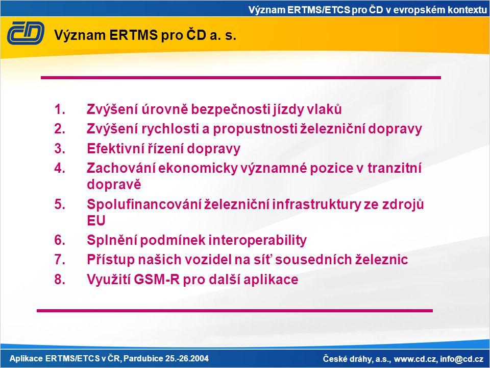 Význam ERTMS/ETCS pro ČD v evropském kontextu Aplikace ERTMS/ETCS v ČR, Pardubice 25.-26.2004 České dráhy, a.s., www.cd.cz, info@cd.cz Význam ERTMS pr