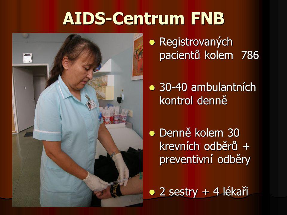 AIDS-Centrum FNB  Registrovaných pacientů kolem 786  30-40 ambulantních kontrol denně  Denně kolem 30 krevních odběrů + preventivní odběry  2 sest