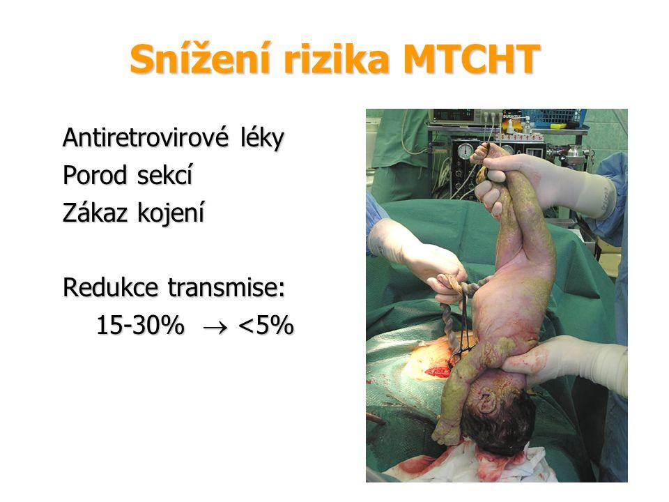 Snížení rizika MTCHT Antiretrovirové léky Porod sekcí Zákaz kojení Redukce transmise: 15-30%  <5% 15-30%  <5%