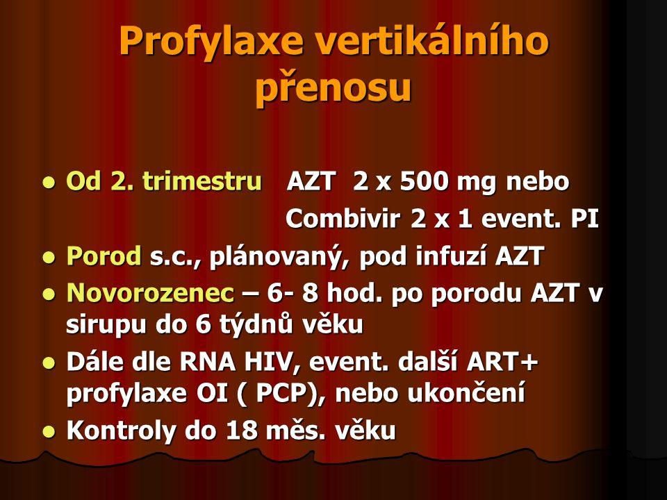 Profylaxe vertikálního přenosu  Od 2. trimestru AZT 2 x 500 mg nebo Combivir 2 x 1 event. PI Combivir 2 x 1 event. PI  Porod s.c., plánovaný, pod in