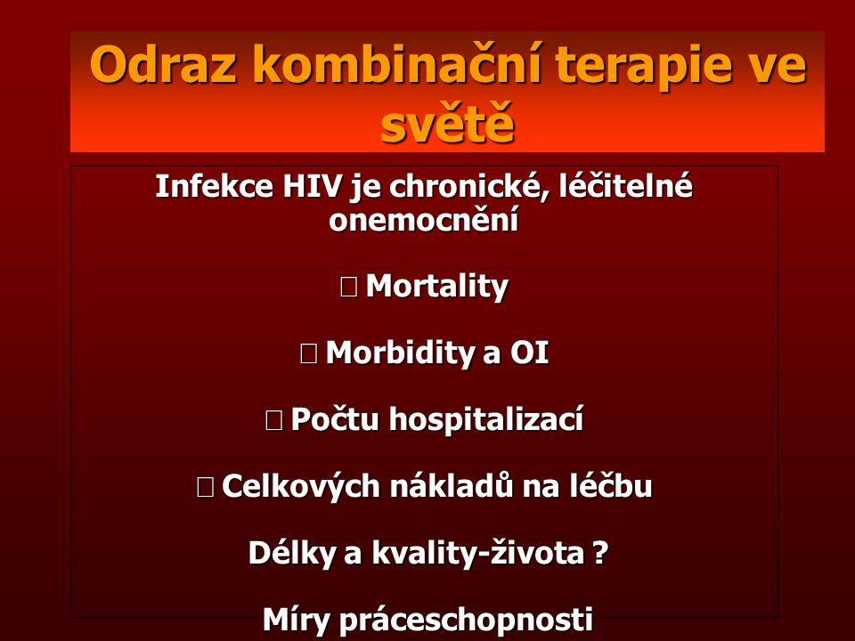 Odraz kombinační terapie ve světě Infekce HIV je chronické, léčitelné onemocnění  Mortality  Morbidity a OI  Počtu hospitalizací  Celkových ná