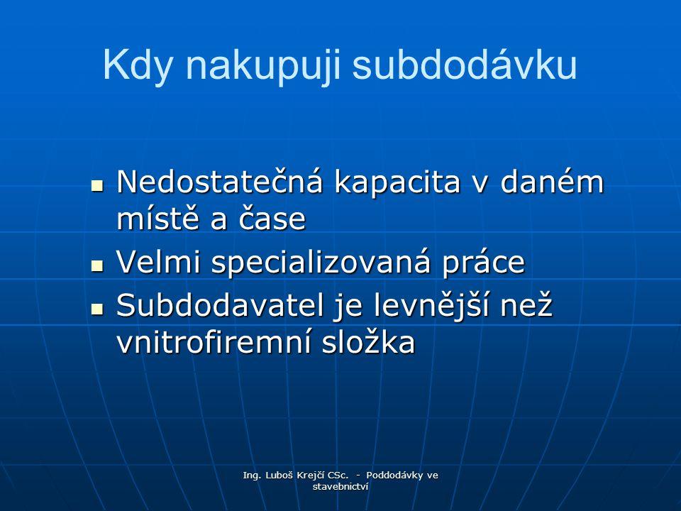 Ing.Luboš Krejčí CSc.