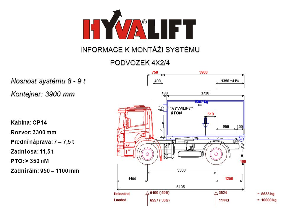 Nosnost systému 8 - 9 t Kontejner: 3900 mm Kabina: CP14 Rozvor: 3300 mm Přední náprava: 7 – 7,5 t Zadní osa: 11,5 t PTO: > 350 nM Zadní rám: 950 – 110