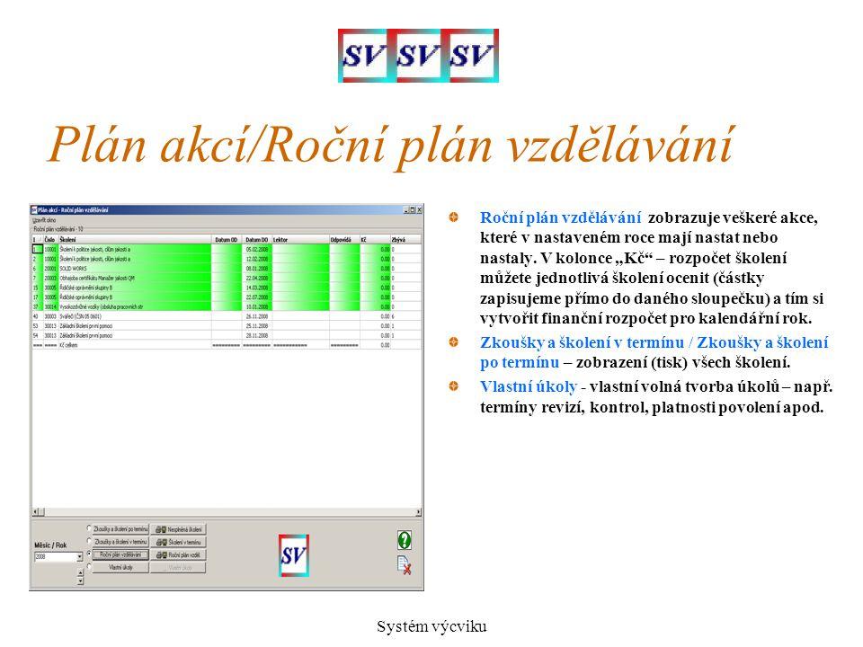 Systém výcviku Plán akcí/Roční plán vzdělávání Roční plán vzdělávání zobrazuje veškeré akce, které v nastaveném roce mají nastat nebo nastaly. V kolon