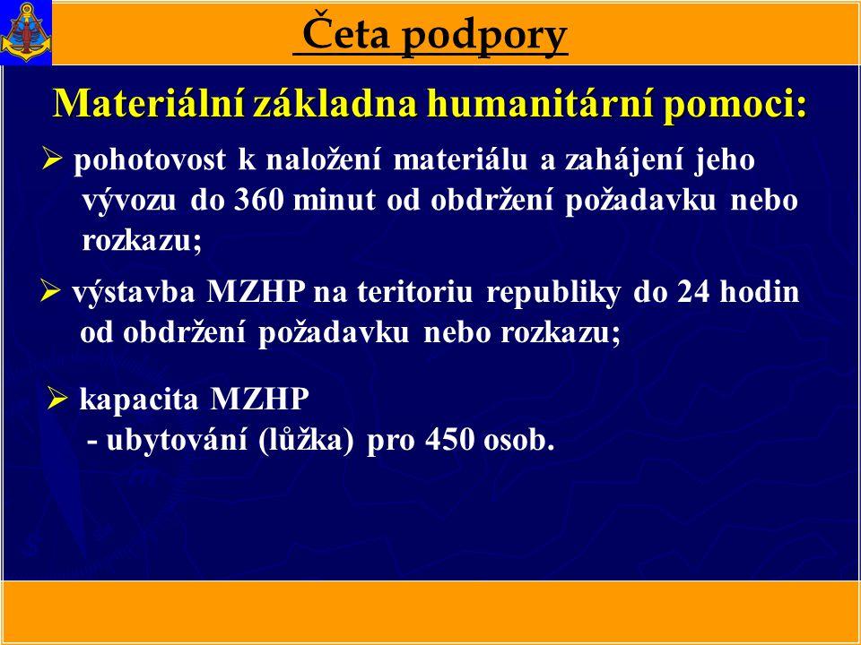 Četa podpory Materiální základna humanitární pomoci:  pohotovost k naložení materiálu a zahájení jeho vývozu do 360 minut od obdržení požadavku nebo