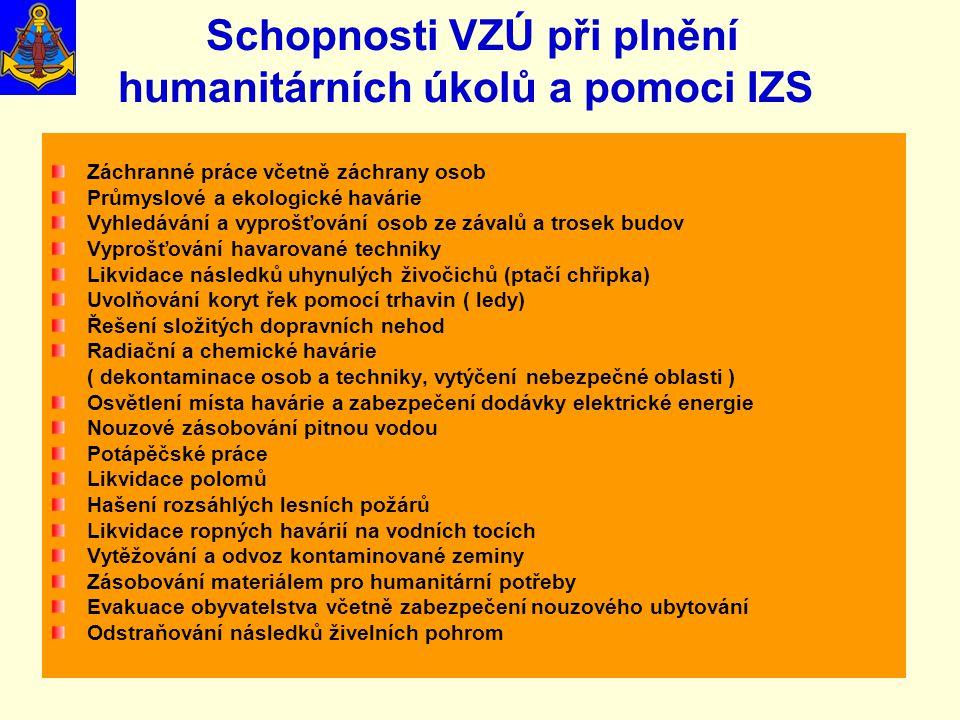 Schopnosti VZÚ při plnění humanitárních úkolů a pomoci IZS Záchranné práce včetně záchrany osob Průmyslové a ekologické havárie Vyhledávání a vyprošťo