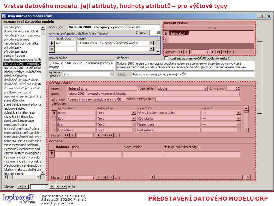 KRÁLOVÉHRADECKÝ KRAJ KRÁLOVÉHRADECKÝKRAJ PŘEDSTAVENÍ DATOVÉHO MODELU ORP Hydrosoft Veleslavín s.r.o. U Sadu 13, 162 00 Praha 6 www.hydrosoft.eu Vrstva