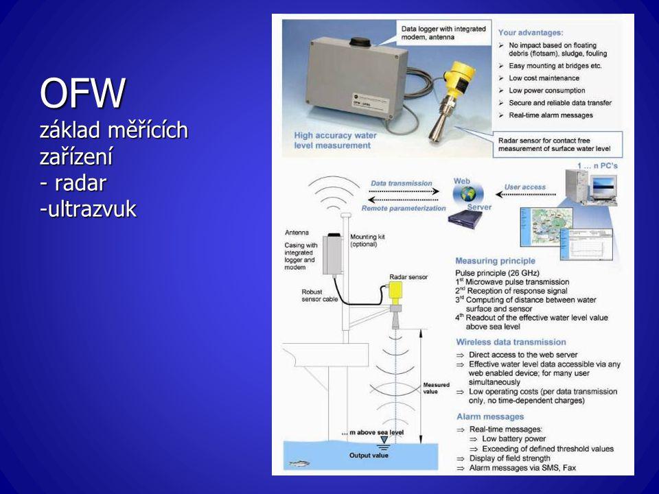 OFW základ měřících zařízení - radar -ultrazvuk