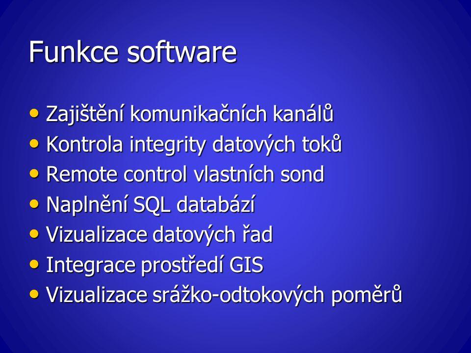 Funkce software • Zajištění komunikačních kanálů • Kontrola integrity datových toků • Remote control vlastních sond • Naplnění SQL databází • Vizualiz
