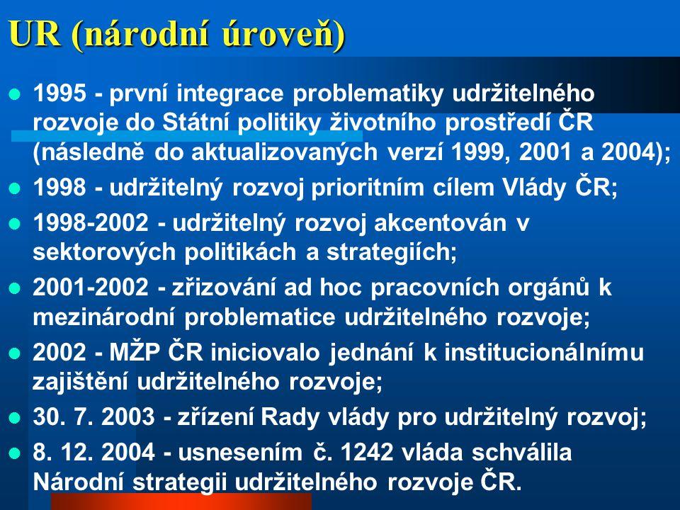 UR (krajská úroveň)  leden 2001 - Státní politika životního prostředí ČR (Aktuální cíl a opatření: doporučení krajským úřadům zpracovávat koncepce udržitelného rozvoje na úrovni vyšších územních samosprávních celků a podporovat vznik obdobných koncepcí na úrovni obcí);  5.-6.