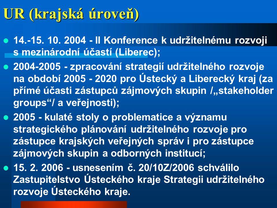 UR (místní úroveň)  od II.pol. 90. let 20.