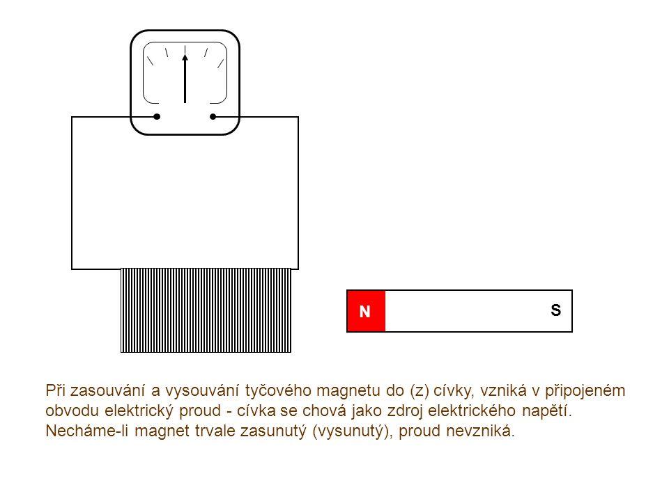N S Při zasouvání a vysouvání tyčového magnetu do (z) cívky, vzniká v připojeném obvodu elektrický proud - cívka se chová jako zdroj elektrického napě