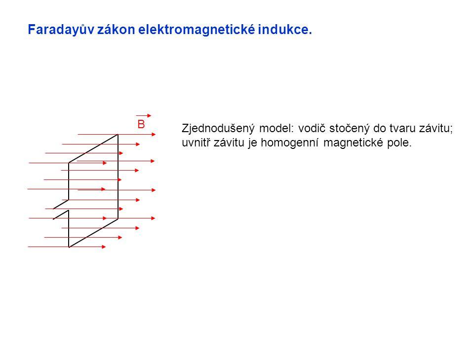 B Zjednodušený model: vodič stočený do tvaru závitu; uvnitř závitu je homogenní magnetické pole. Faradayův zákon elektromagnetické indukce.