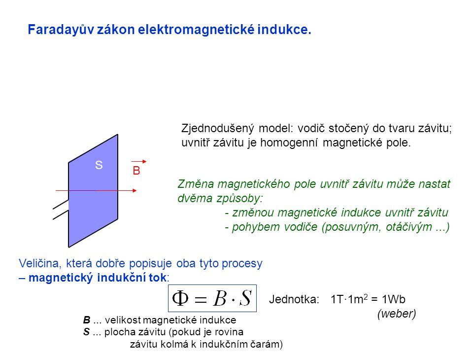 B Změna magnetického pole uvnitř závitu může nastat dvěma způsoby: - změnou magnetické indukce uvnitř závitu - pohybem vodiče (posuvným, otáčivým...) Veličina, která dobře popisuje oba tyto procesy – magnetický indukční tok: B...