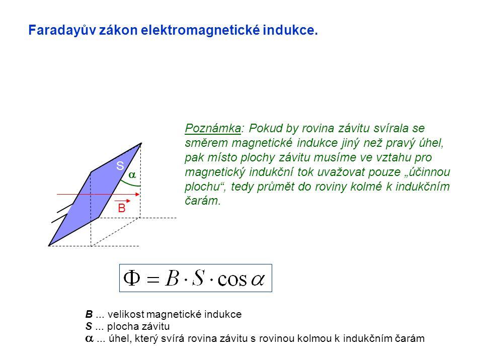 """Poznámka: Pokud by rovina závitu svírala se směrem magnetické indukce jiný než pravý úhel, pak místo plochy závitu musíme ve vztahu pro magnetický indukční tok uvažovat pouze """"účinnou plochu , tedy průmět do roviny kolmé k indukčním čarám."""