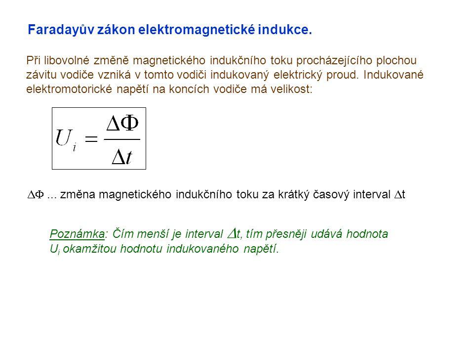 Faradayův zákon elektromagnetické indukce. Při libovolné změně magnetického indukčního toku procházejícího plochou závitu vodiče vzniká v tomto vodiči