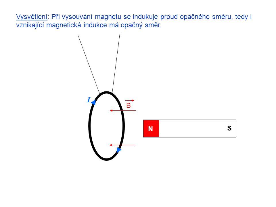 N S I B Vysvětlení: Při vysouvání magnetu se indukuje proud opačného směru, tedy i vznikající magnetická indukce má opačný směr.