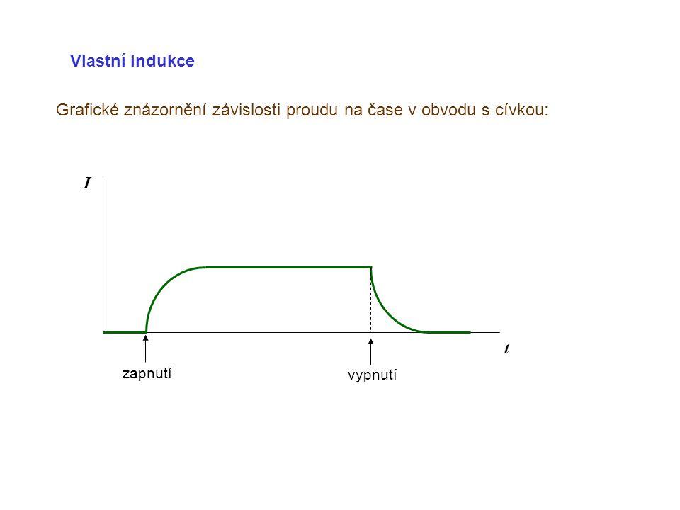 Vlastní indukce Grafické znázornění závislosti proudu na čase v obvodu s cívkou: t I zapnutí vypnutí