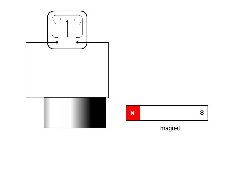 magnet N S