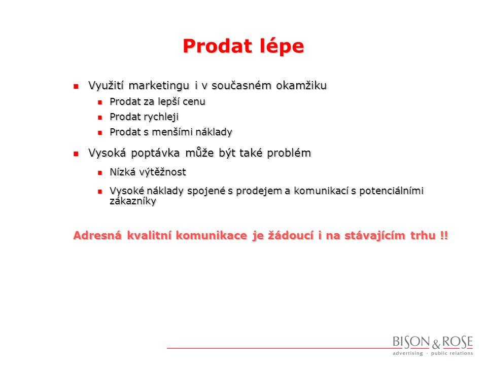 Prodat lépe  Využití marketingu i v současném okamžiku  Prodat za lepší cenu  Prodat rychleji  Prodat s menšími náklady  Vysoká poptávka může být také problém  Nízká výtěžnost  Vysoké náklady spojené s prodejem a komunikací s potenciálními zákazníky Adresná kvalitní komunikace je žádoucí i na stávajícím trhu !!