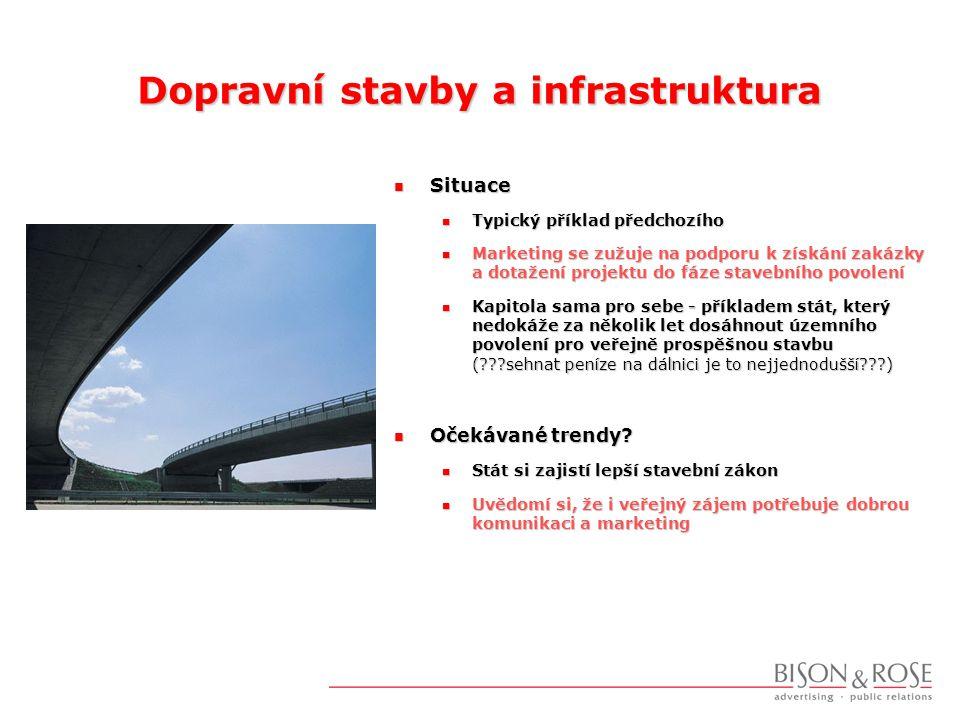 Administrativa a obchodní centra  Situace  Dynamický rozvoj  Konsolidovaný trh - nabídka/poptávka  Očekávané trendy.