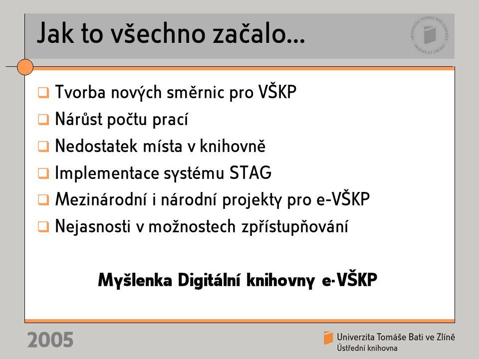 2005 Jak to všechno začalo...  Tvorba nových směrnic pro VŠKP  Nárůst počtu prací  Nedostatek místa v knihovně  Implementace systému STAG  Meziná
