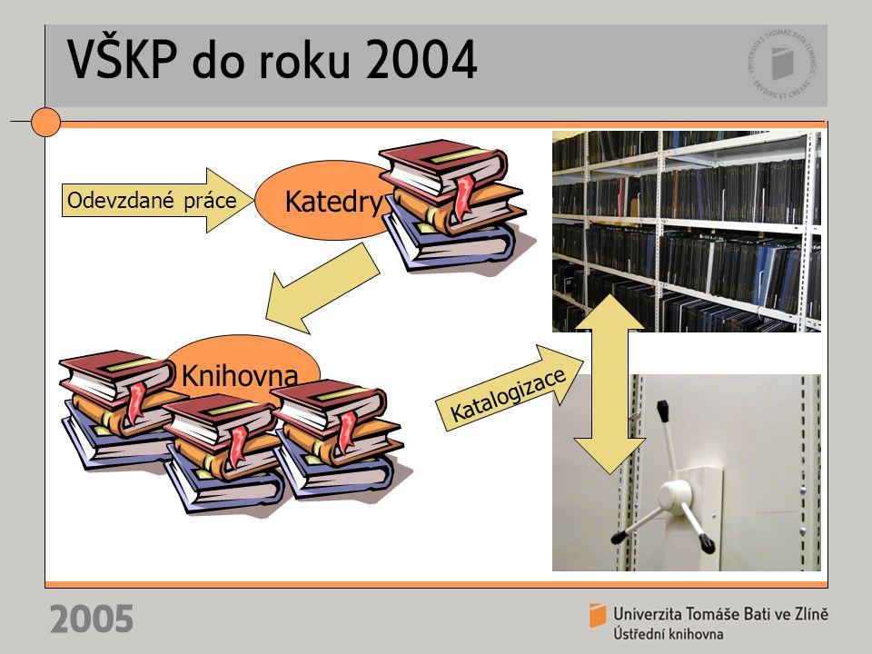 2005 VŠKP do roku 2004 Katedry Odevzdané práce Knihovna Katalogizace