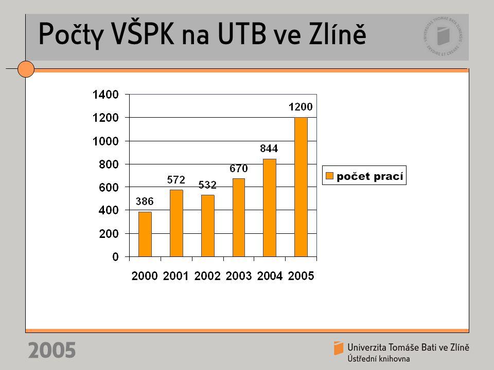 2005 Počty VŠPK na UTB ve Zlíně