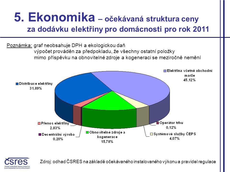 5. Ekonomika – očekávaná struktura ceny za dodávku elektřiny pro domácnosti pro rok 2011 Poznámka: graf neobsahuje DPH a ekologickou daň výpočet prová