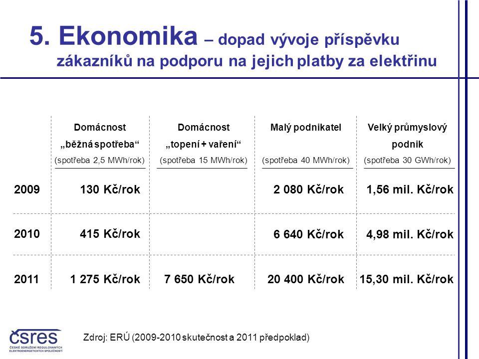 Zdroj: ERÚ (2009-2010 skutečnost a 2011 předpoklad) 5.