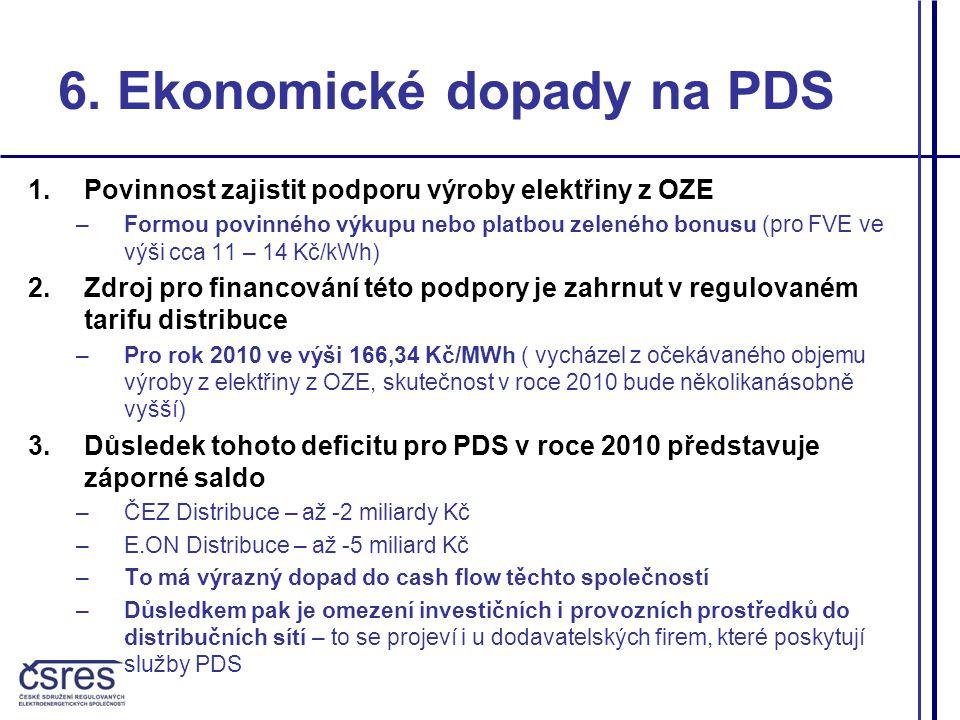 6. Ekonomické dopady na PDS 1.Povinnost zajistit podporu výroby elektřiny z OZE –Formou povinného výkupu nebo platbou zeleného bonusu (pro FVE ve výši
