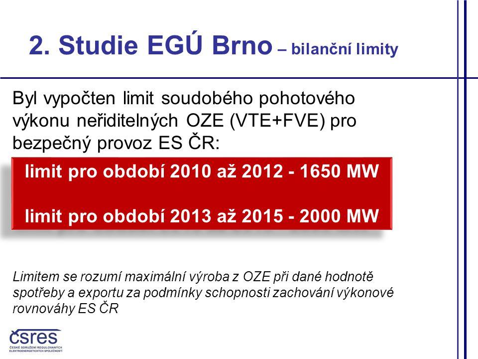 Byl vypočten limit soudobého pohotového výkonu neřiditelných OZE (VTE+FVE) pro bezpečný provoz ES ČR: Limitem se rozumí maximální výroba z OZE při dané hodnotě spotřeby a exportu za podmínky schopnosti zachování výkonové rovnováhy ES ČR limit pro období 2010 až 2012 - 1650 MW limit pro období 2013 až 2015 - 2000 MW limit pro období 2010 až 2012 - 1650 MW limit pro období 2013 až 2015 - 2000 MW 2.
