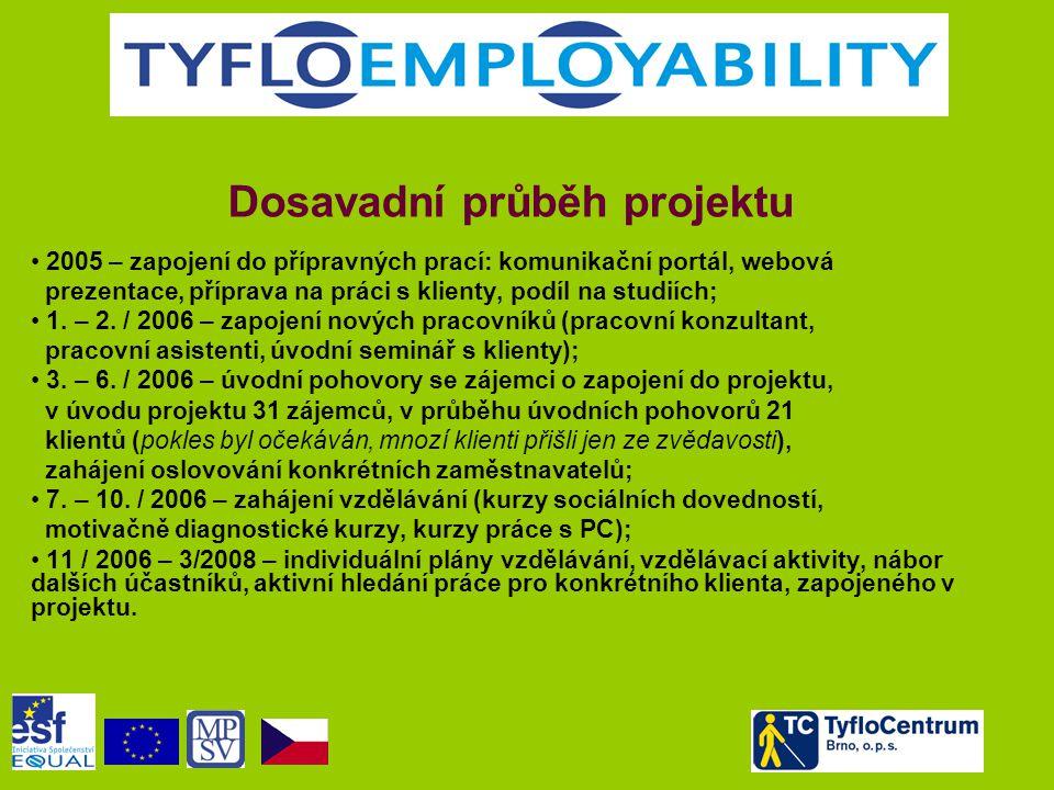 Dosavadní průběh projektu • 2005 – zapojení do přípravných prací: komunikační portál, webová prezentace, příprava na práci s klienty, podíl na studiíc