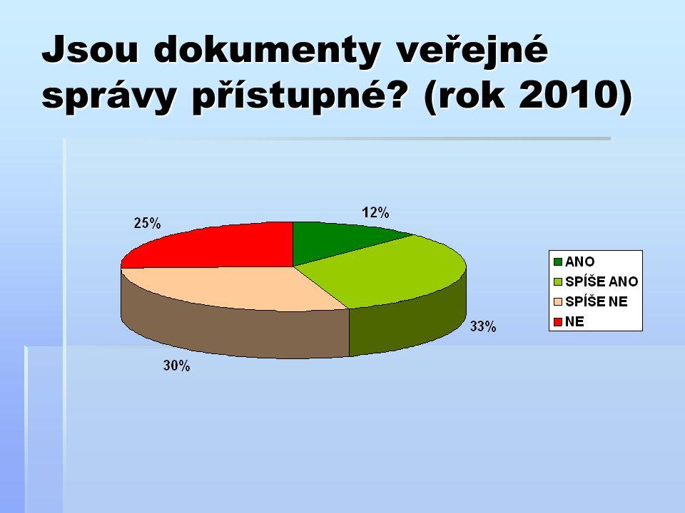 Jsou dokumenty veřejné správy přístupné (rok 2010)