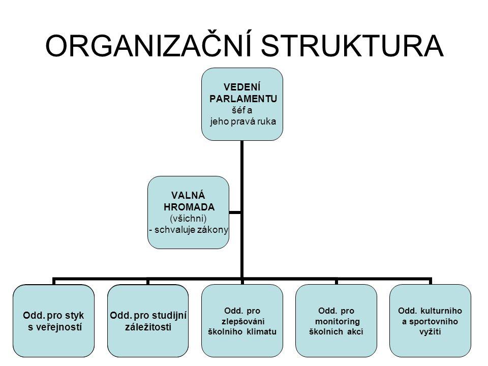 ORGANIZAČNÍ STRUKTURA Odd. pro styk s veřejností Odd. pro studijní záležitosti
