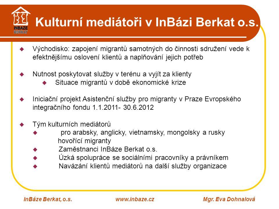Kulturní mediátoři v InBázi Berkat o.s. InBáze Berkat, o.s.www.inbaze.czMgr. Eva Dohnalová  Východisko: zapojení migrantů samotných do činnosti sdruž