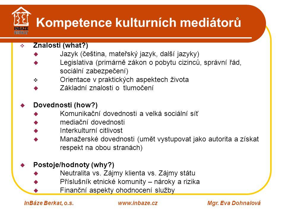 Kompetence kulturních mediátorů InBáze Berkat, o.s.www.inbaze.czMgr. Eva Dohnalová  Znalosti (what?)  Jazyk (čeština, mateřský jazyk, další jazyky)