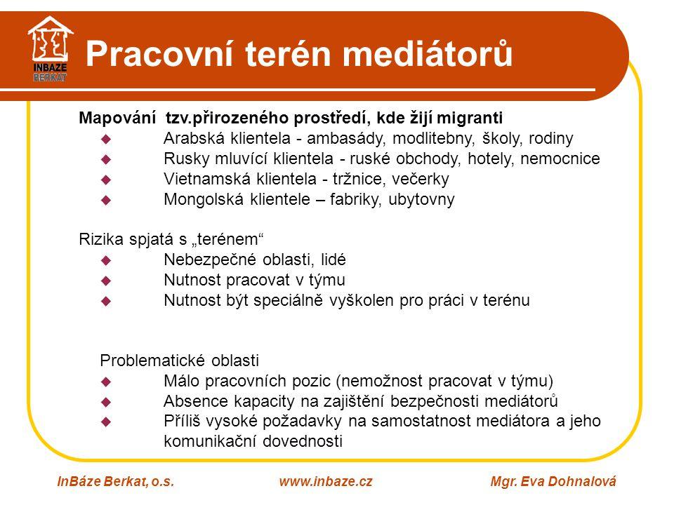 Pracovní terén mediátorů InBáze Berkat, o.s.www.inbaze.czMgr. Eva Dohnalová Mapování tzv.přirozeného prostředí, kde žijí migranti  Arabská klientela